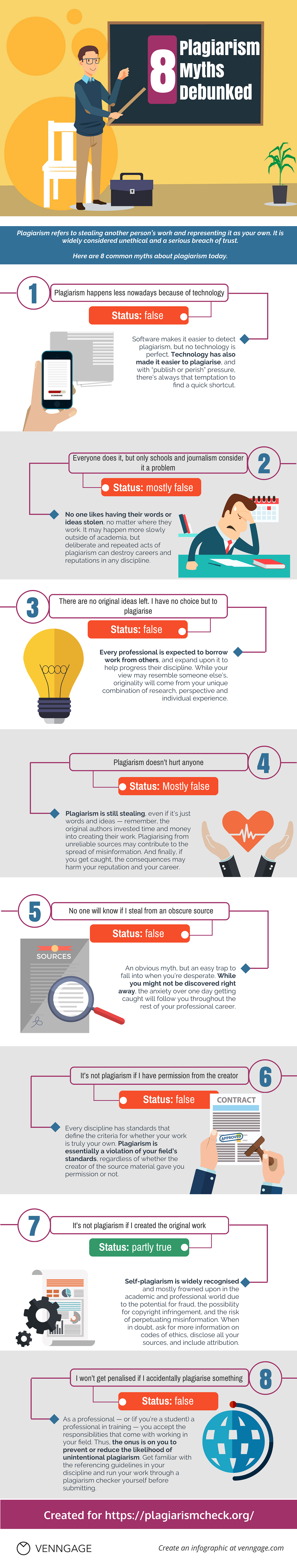 8 Plagiarism Myths Debunked Infographic by PlagiarismCheck.org